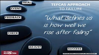 Resilience, Coaching, Goal-setting, Success